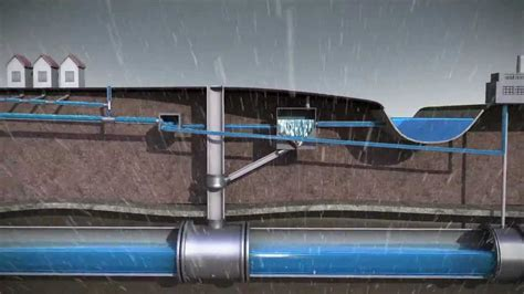 Sewer System Animation for Public Works - MMSD - YouTube