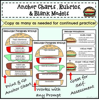 Hamburger Writing by Food for Taught   Teachers Pay Teachers
